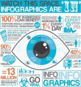 δημιουργια infographic